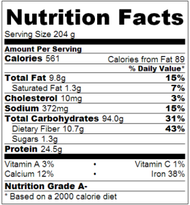 Nutritional info for Quinoa Salsa Salmon Hash (Kelp not included)
